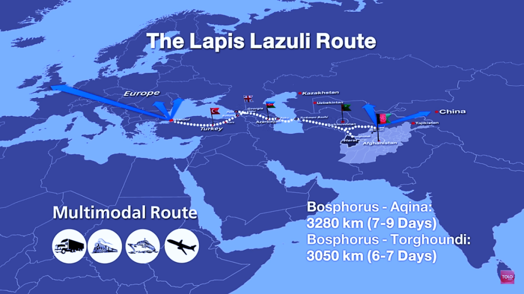 Lapis Lazuli: An opportunity to strengthen economic cooperation